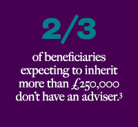 2/3 of the beneficiaries expecting to inherit more than £25,000 don't have an adviser