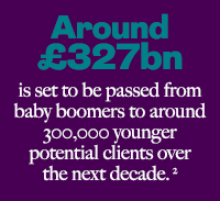 Around £327bn is set to be passed from baby boomers to around 300,000 younger potential clients over the next decade
