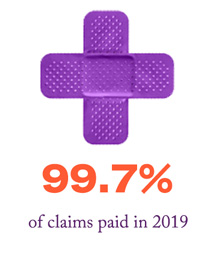 99.7% of claims paid in 2019